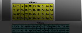 The d-and f-Block Elements