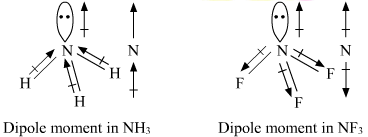 nf3 dipole related keywords