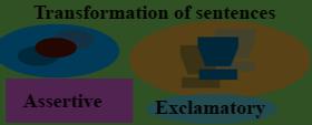Sentence Transformation