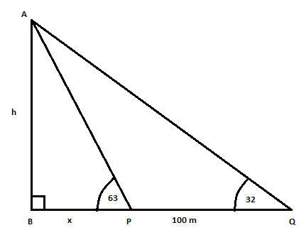 The Angle Of Elevation Of The Top Of A Tower As Observed From A