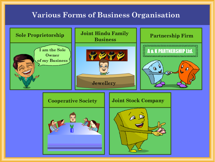 Forms Of Business Organisation, Revision Notes: CBSE Class
