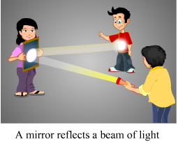 Light Shadows And Reflections Cbse Class 6th Science