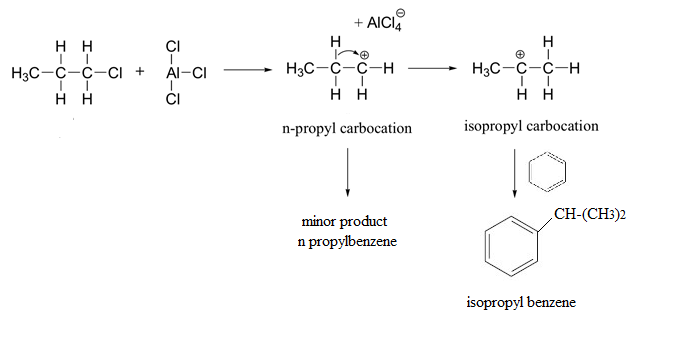 friedel craft alkylation of benzene with 1-chloropropane in