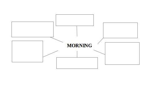 NCERT Solutions for Class 4 English Chapter 2 – Neha's Alarm Clock
