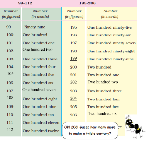 Free NCERT Solutions for Class 3 Math Chapter 2 - Fun With