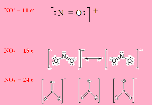 ARRange following in inc order of N--O bond length: NO2 ... | 515 x 357 png 21kB