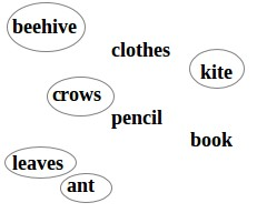 Free NCERT Solutions for Class 1 English Chapter 12 - Our Tree
