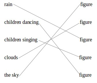 Free NCERT Solutions for Class 1 English Chapter 17 - Clouds