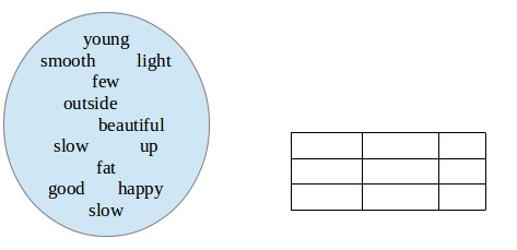 Free NCERT Solutions for Class 2 English Chapter 18 - The
