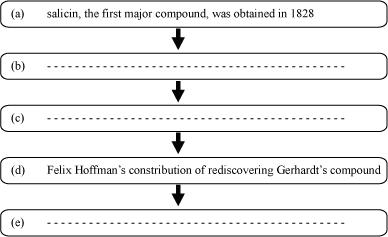 NCERT Solutions for Class 10 English grammar Chapter 5 - Unit 1