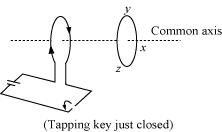 NCERT Solutions for Class 12 Science Physics Chapter 6