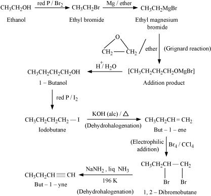 NCERT Solutions for Class 12 Science Chemistry Chapter 1