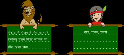KVS NCERT Book Solutions for Class 3 Hindi Chapter 2 - Shekhibaaz Makkhi - MobileSathi.Com