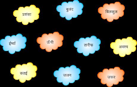 KVS NCERT Books Solutions Class 3 Chapter 9 Akal Badi Ya Bhains - Mobilesathi.Com