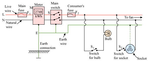 29 04 08_Ravinder_10.2.13.4.1_html_m1e298b3e electrical circuit diagram used in domestic circuit please draw t domestic electrical wiring diagrams at aneh.co