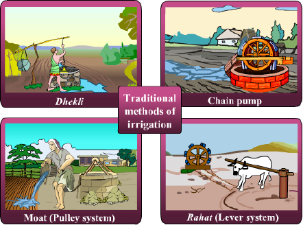 moat pulley system of irrigation Chapter 1: crop production and management  1 moat (pulley-system)  (lever system) modern methods of irrigation:.