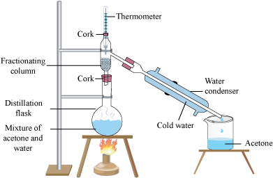 what is the difference between fractional distillation and ...